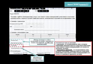Как подготовить и сдать отчет сзв-м. Отчетность СЗВ-М: пошаговая инструкция по заполнению