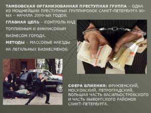 Опг расшифровка в полиции и статьи. Организованная преступная группировка