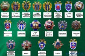 3 отдел фсо. ФСО - что это? Федеральная служба охраны Российской Федерации
