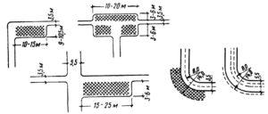 Гост разворотные площадки проезды.  Минимальные радиусы разворота автотранспорта и пожарной техники