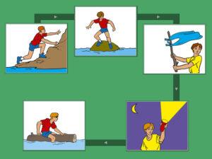 Действия человека во время наводнения. Как действия при внезапном наводнении