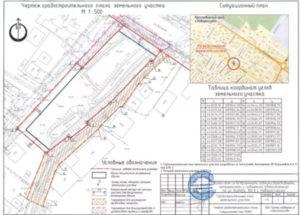 Градостроительный план земельного участка гпзу. Гпзу - что это? перечень документов для получения гпзу