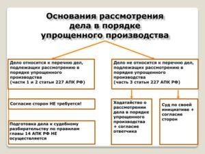 Упрощенный порядок апк. Срок рассмотрения арбитражных дел в упрощенном порядке
