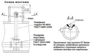 Пожарный гидрант в колодце: правила установки. Пожарный гидрант