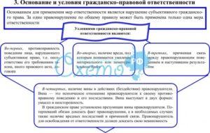 Ограничение размера ответственности исполнителя. Ограничение размера возмещаемых убытков в гражданском праве российской федерации