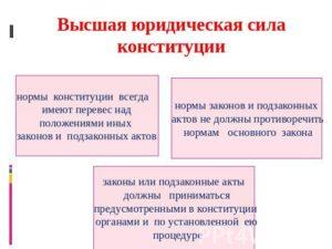 Высшая юр сила конституции означает. Высшая юридическая сила и прямое действие конституции