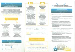 Срок исполнения заявки. Что можно и нужно требовать от управляющей компании Сроки выполнения аварийных заявок в жкх