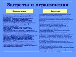 Чем отличаются запреты от ограничений на госслужбе. Запреты и ограничения, связанные с прохождением государственной гражданской службы