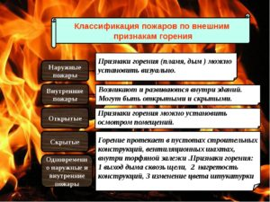 По внешним признакам горения пожары подразделяют на. Классификация пожаров по виду горючего материала