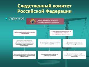 Следственный комитет ск рф. Чем занимается следственный комитет? Основные задачи и принципы деятельности