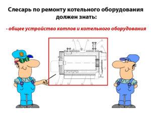 Слесарь котельного оборудования должностная инструкция. Инструкция для слесаря по ремонту котельного оборудования
