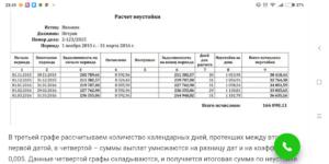 Калькулятор договорной неустойки арбитражный суд. Размер неустойки за неисполнение обязательств по договору