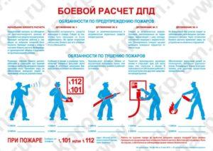 Назначение пожарных команд, постов и расчетов. Боевой расчет: Министерство обороны Российской Федерации Табель боевого расчета на ац из 4