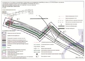 Схема размещения линейных объектов. Линейный объект - это что такое? Проект планировки линейного объекта