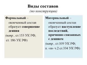Усечённый состав преступления. Материальный и формальный состав преступления