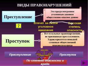 Разница между преступлением и правонарушением. Чем отличаются проступки от преступлений? Виды правонарушений: преступления и проступки