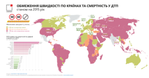 Рейтинг стран по количеству дтп в мире. Статистика ДТП автобусов