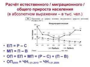 Сальдо миграции и другие показатели. Как посчитать миграционный прирост населения формула