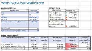 Консалтинговые услуги при усн доходы минус расходы.  УСН: включение в расходы стоимости услуг, приобретенных у других организаций или предпринимателей