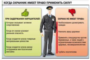 Относится школа к охраняемым объектам. Должностные обязанности охранника. Порядок принятия услуг