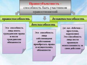 §1.1 Административная деликтоспособность в структуре правосубъектности. Административная деликтоспособность гражданина рф наступает с