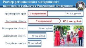 Региональный материнский капитал в краснодарском крае.