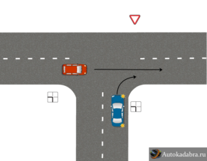 Образный перекресток без знаков. Правила проезда нерегулируемых т образных перекрестков