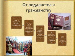 Чем гражданство отличается от подданства. Чем отличается подданство от гражданства