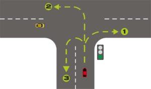 Т образный перекресток поворот налево. Правила проезда нерегулируемых т образных перекрестков