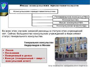 Чем отличается посольство и консульство. Разница между посольством и консульством
