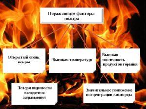 Первичные и вторичные поражающие факторы пожара. Вторичные проявления опасных факторов пожара Пожары на предприятиях