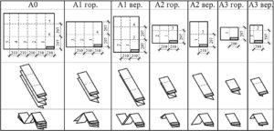 Как складывать чертежи а3. Как правильно складывать большие форматы листов