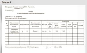 Отчет об использовании сырья. Форма отчет об использовании давальческих материалов образец