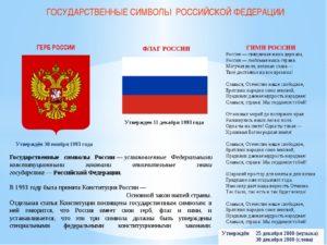 Государственные символы российской федерации кратко. Государственная символика Российской Федерации