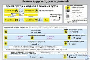 Режим работы водителя в европе. Режим труда и отдыха водителя