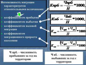 Интенсивность миграции формула. Характеристика основных показателей миграции населения