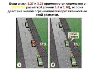 Можно ли пересекать желтую прерывистую линию. Общая информация о горизонтальной и вертикальной ДР