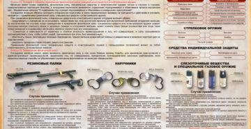 Основания применения наручников сотрудниками полиции. О служебных собаках и химических средствах