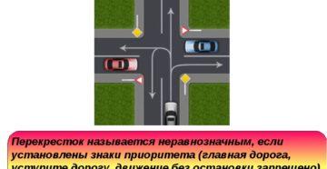 Перекресток неравнозначных дорог определение. Как понять равнозначная и неравнозначная дорога