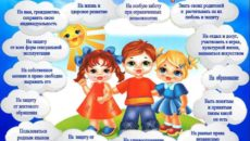 Сценарий праздника права ребенка для начальной школы. Каждый школьник обязан